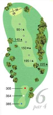 Map of Hole 6